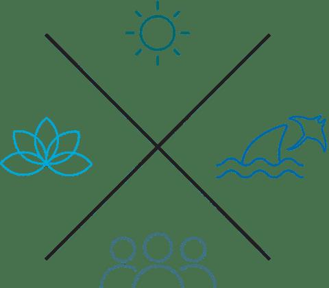PADI pillars of change logo